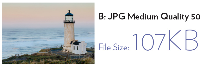 Image compression and size analysis | Brent Bergherm